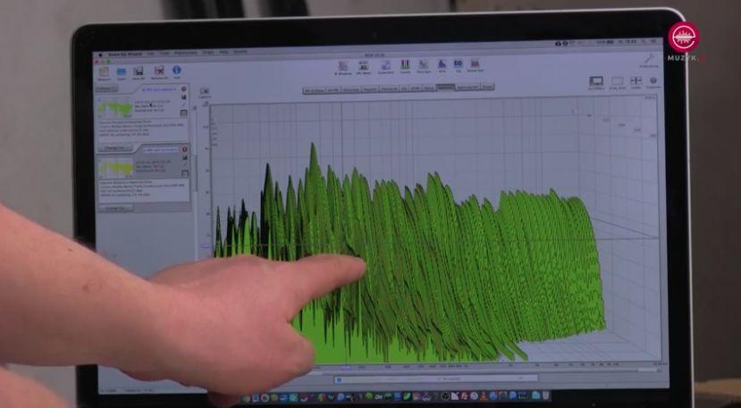 IsoAcoustics - podstawki pod monitory odsłuchowe do domowego studia